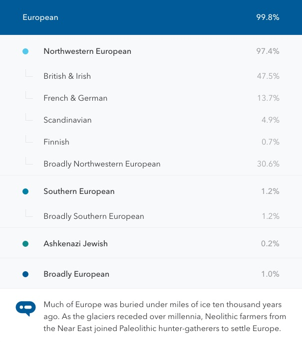 23andme ancestry results