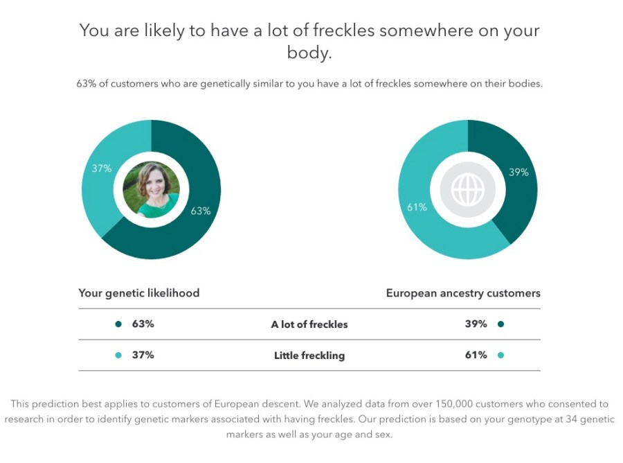 23andme freckles