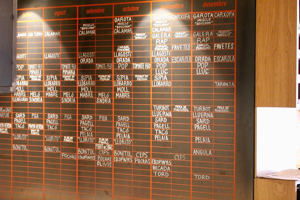 The complex seasonal menu at Dos Pebrots by Albert Raurich