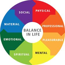 balanced life 2