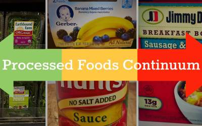 Can Processed Foods Ever Be a Good Choice?