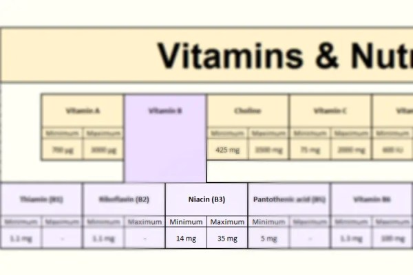 vitamins-nutrition-calculator-section-niacin-2