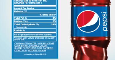 History of Pepsi