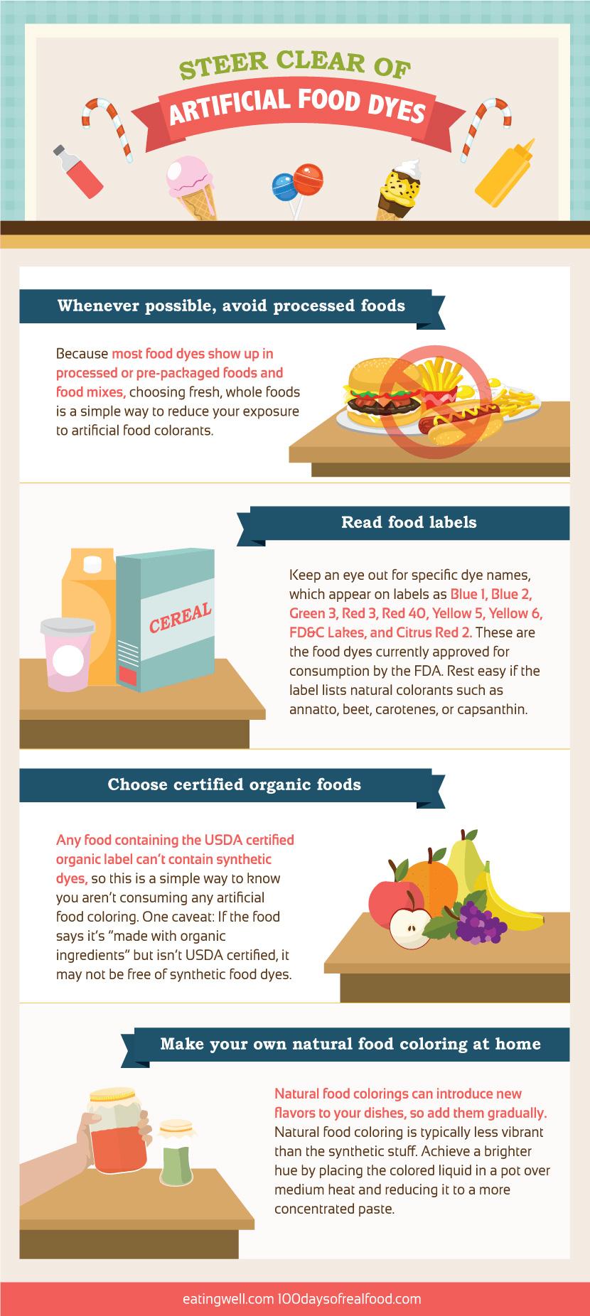 避免人工食用染料圖