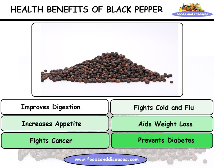 blackpepper-medicinal-uses