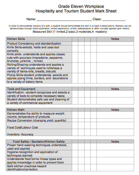 Grade Eleven Workplace Skill Sheet  CWDHS Food School