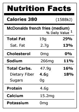 Calories In Mcdonald's 10 Piece Chicken Nuggets : calories, mcdonald's, piece, chicken, nuggets, Mcdonalds, Chicken, Nuggets, Nutrition, Facts, NutritionWalls