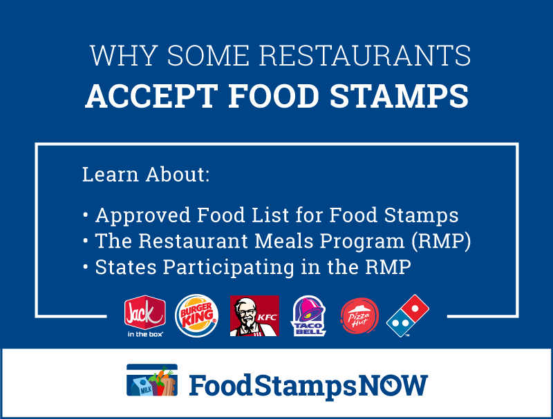 """Why Some Restaurants Take Food Stamps"""