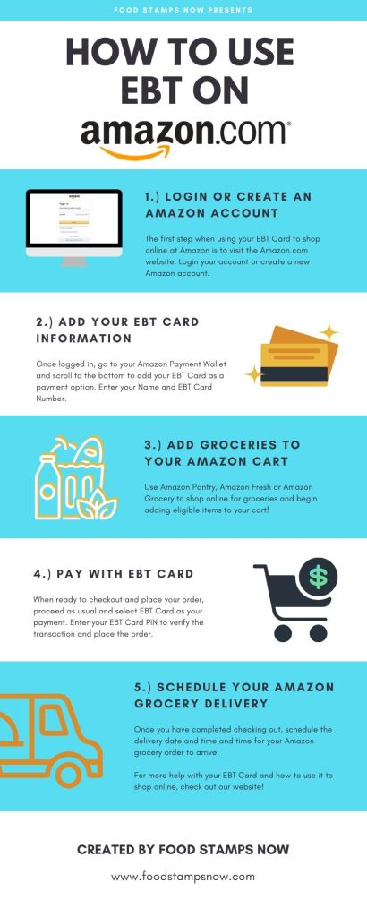 How to Use EBT on Amazon