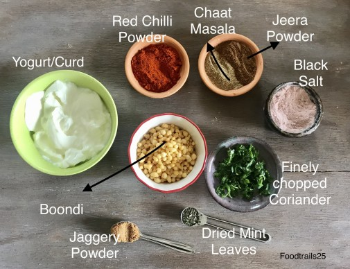 Ingredients for Boondi Raita