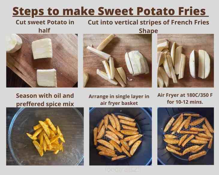 Steps to make Sweet Potato Air Fries