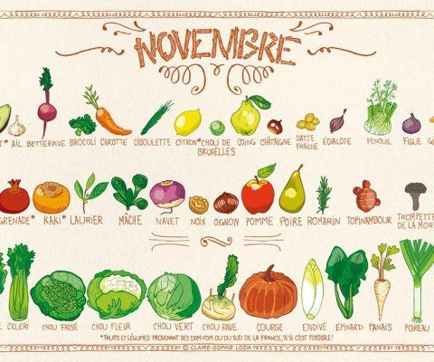 Légumes et fruits de saison NOVEMBRE