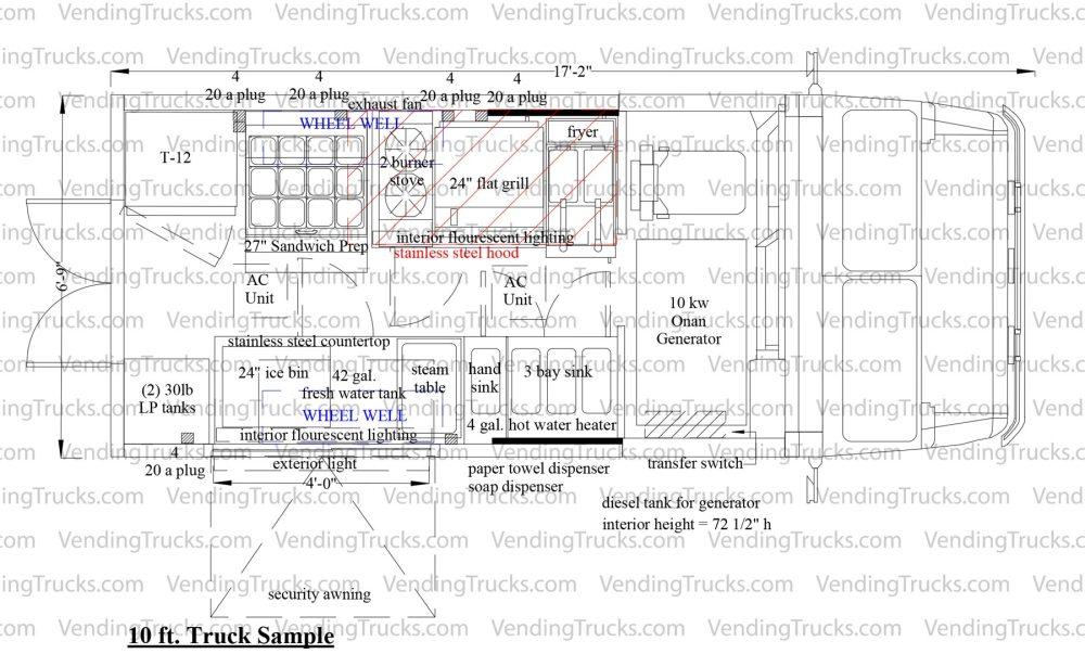 medium resolution of 10 foot sample food truck layout