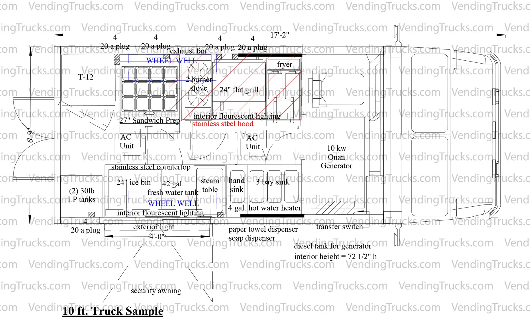 hight resolution of 10 foot sample food truck layout