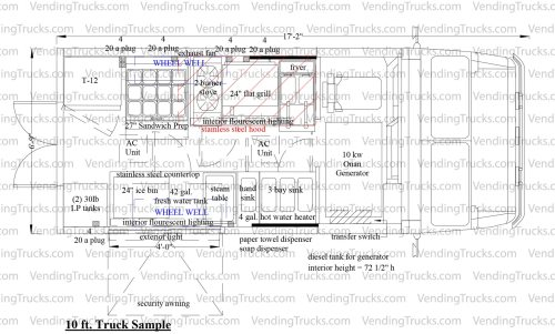 small resolution of 10 foot sample food truck layout