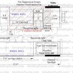 Food Truck Sample Floor Plans Foodtrucks Net