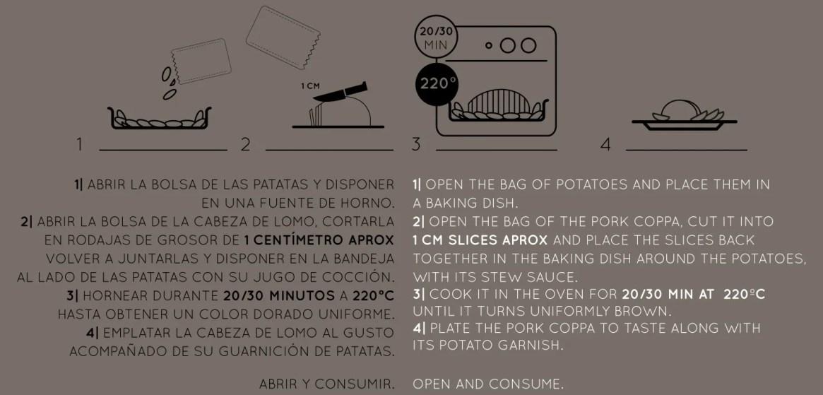 Preparación Cabecero de Lomo Selectium Chef