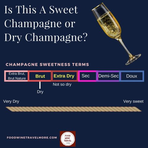 How to tell if a champagne is dry or sweet?