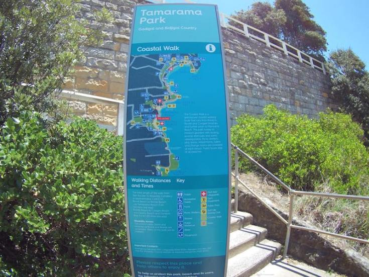 Bondi To Tamarama Park Sign