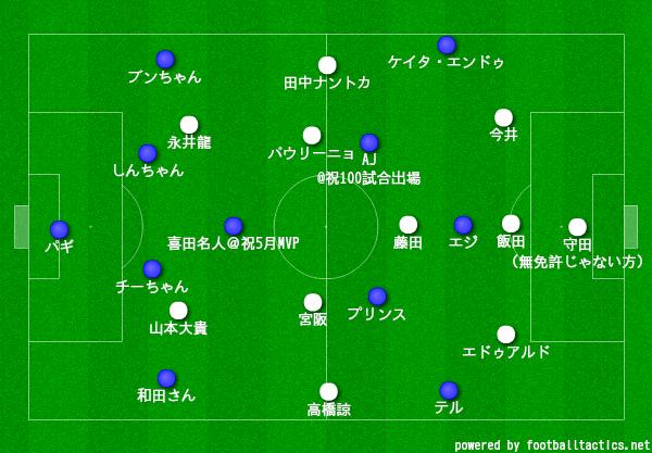 myboard_yamaga_1st