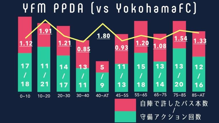 ppda_yokohamafc