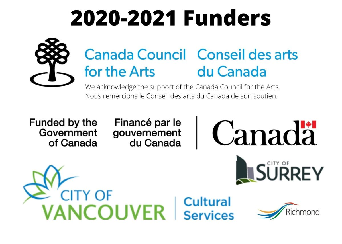 200-2021 funding partners