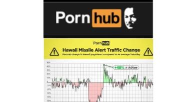 Pornhub News. Honoring MLK And A Dropped In Viewers During The Hawaii Missile Scare