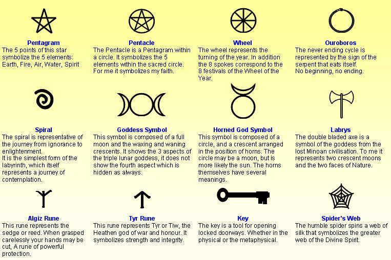 Pagan Symbols And Meanings