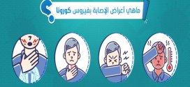 اعراض فيروس كورونا وطرق الوقاية والعلاج