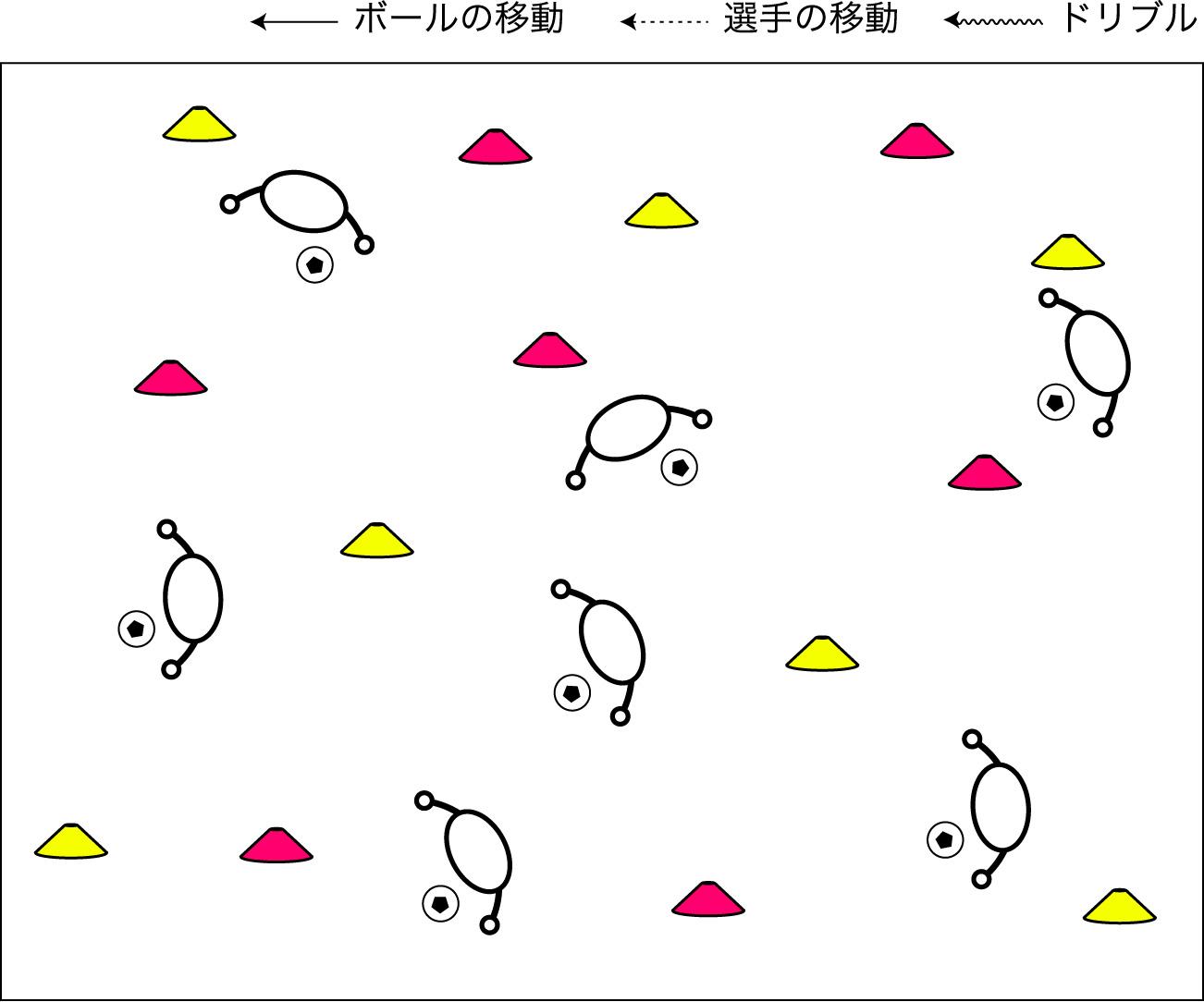 図解:色別マーカーストップ