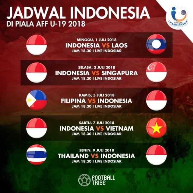 Jadwal Timnas Indonesia di Piala AFF U-19 2018   Football ...