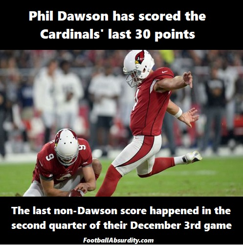Dawson facts about the NFL week 15