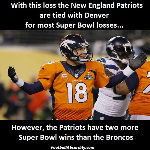 Facts about Super Bowl LII