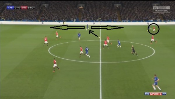 Chelsea 1-0 Manchester United | 5