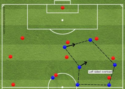Image result for nagelsmann tactics