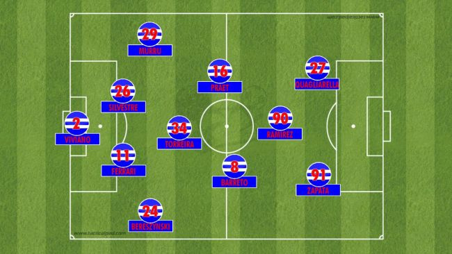 The dying formation: 4-1-2-1-2 diamond - Football Bloody Hell