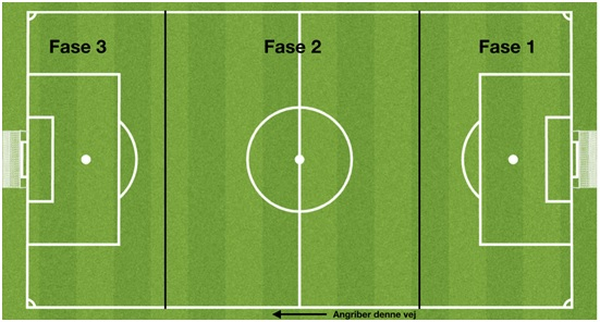 Positional Play | 3