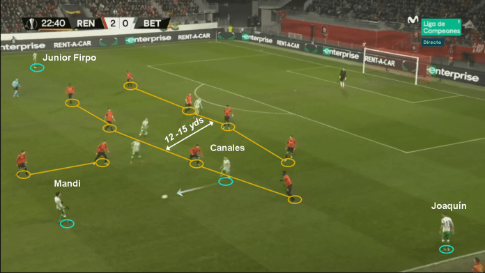 Rennes Betis tactical analysis