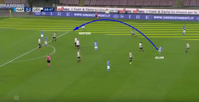 Napoli Udinese Serie A Tactical Analysis Statistics