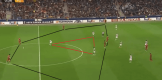 Coaching positional play analysis tactics
