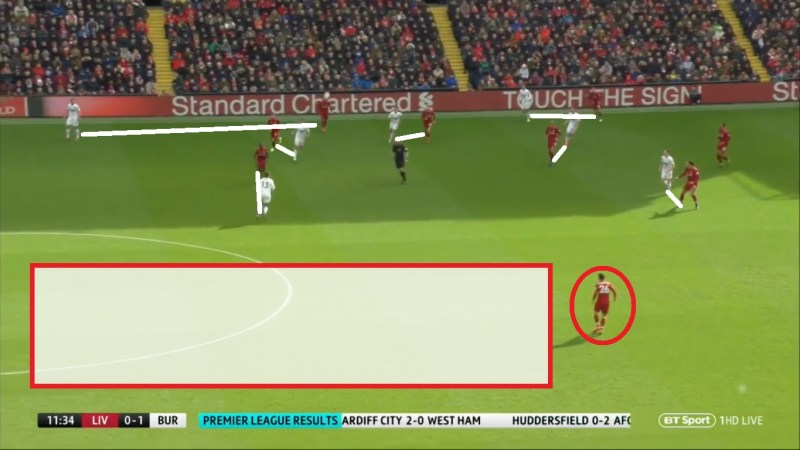 Liverpool Burnley Premier League Tactical Analysis Statistics