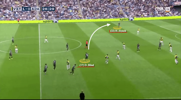 eredivisie-2019-2020-vitesse-ajax-tactical-analysis-tactics