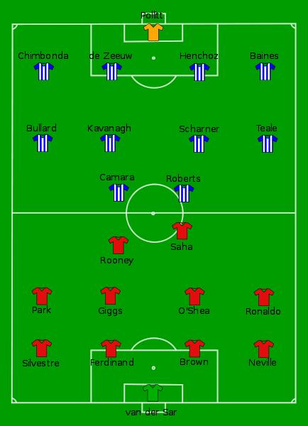 2006 League Cup final team sheet