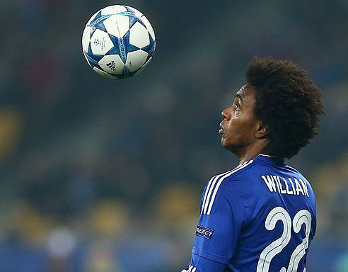 Willian, one of our Fantasy Premier League midfielder bargains for your January wildcard