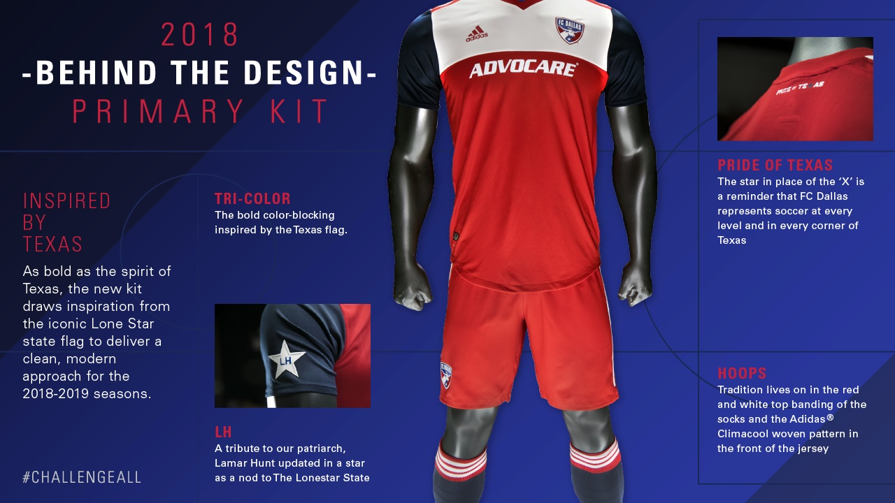 5f338700fa0 FC Dallas 2018 adidas Home Jersey - Football Fashion