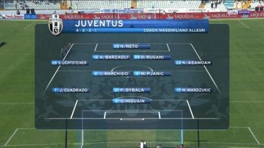 Full match: Pescara vs Juventus
