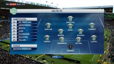 Full match: Celtic vs Astana