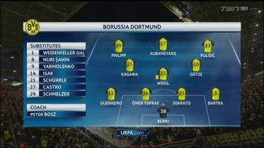 Full match: Borussia Dortmund vs APOEL