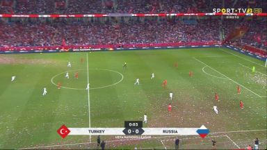 Full match: Turkey vs Russia