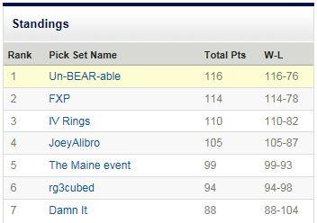 Week 13 Standings